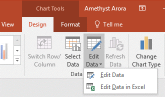 Drop-down menu of Edit Data.