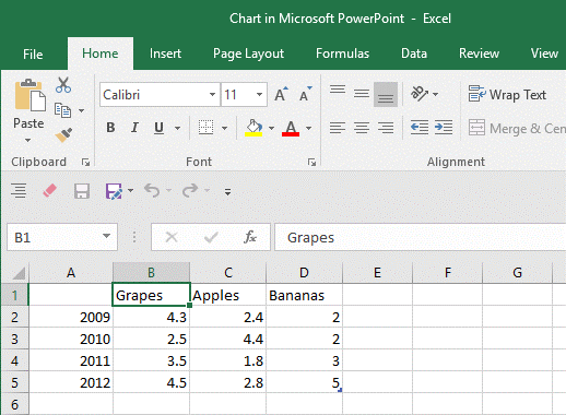 An excel sheet containing the chart data.